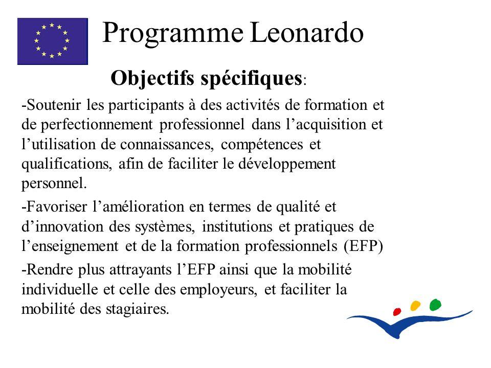 Programme Leonardo Objectifs spécifiques : -Soutenir les participants à des activités de formation et de perfectionnement professionnel dans lacquisition et lutilisation de connaissances, compétences et qualifications, afin de faciliter le développement personnel.