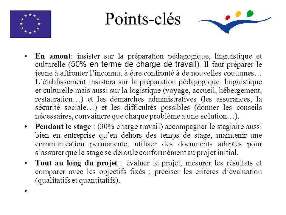 Points-clés En amont: insister sur la préparation pédagogique, linguistique et culturelle ( 50% en terme de charge de travail).