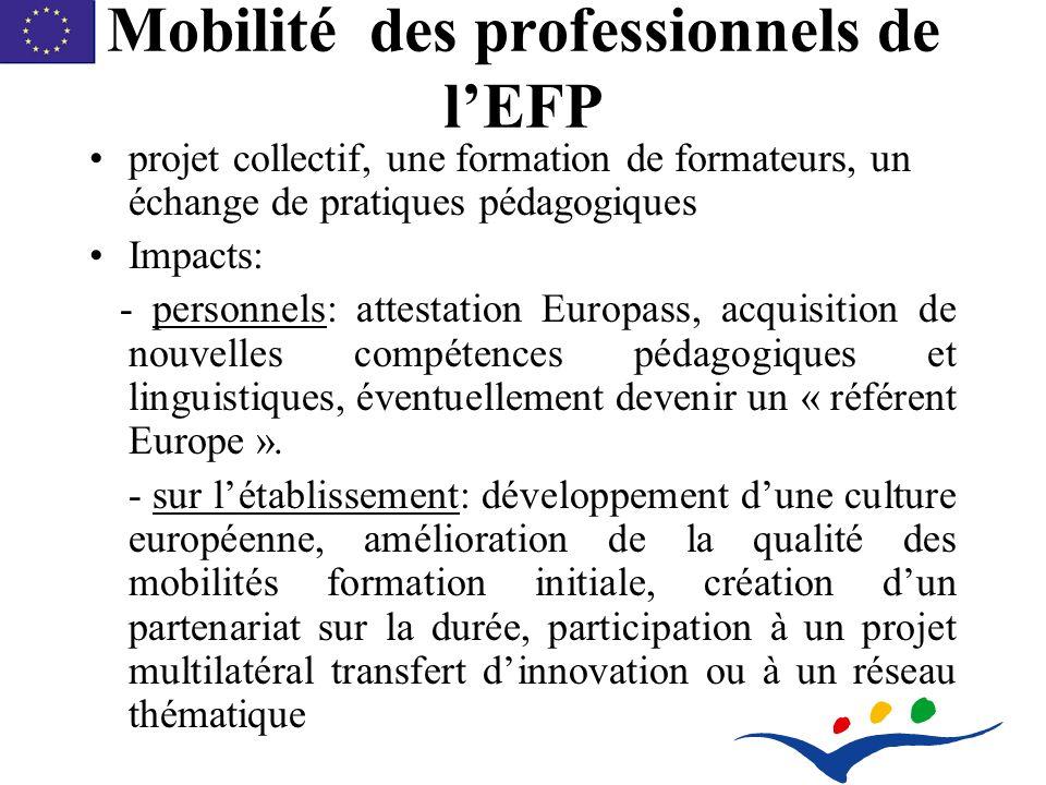 Mobilité des professionnels de lEFP projet collectif, une formation de formateurs, un échange de pratiques pédagogiques Impacts: - personnels: attestation Europass, acquisition de nouvelles compétences pédagogiques et linguistiques, éventuellement devenir un « référent Europe ».