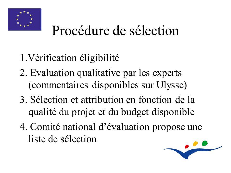Procédure de sélection 1.Vérification éligibilité 2.