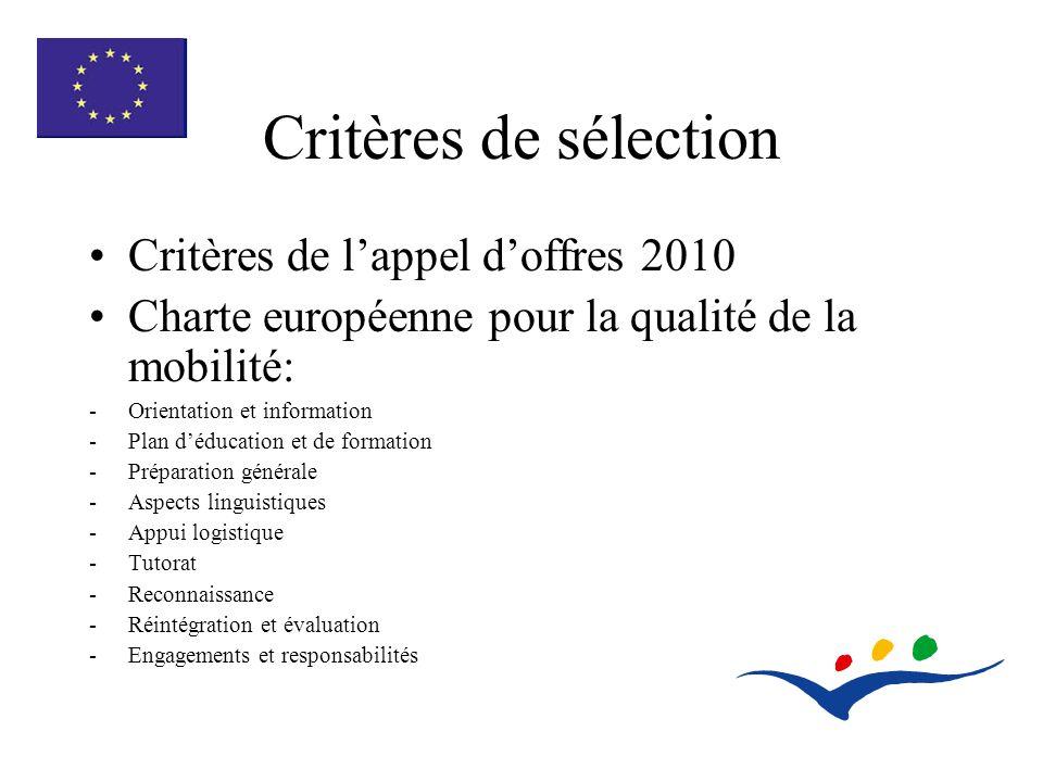 Critères de sélection Critères de lappel doffres 2010 Charte européenne pour la qualité de la mobilité: -Orientation et information -Plan déducation et de formation -Préparation générale -Aspects linguistiques -Appui logistique -Tutorat -Reconnaissance -Réintégration et évaluation -Engagements et responsabilités