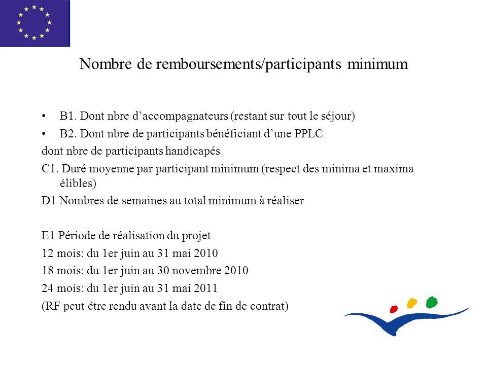 Nombre de remboursements/participants minimum B1.