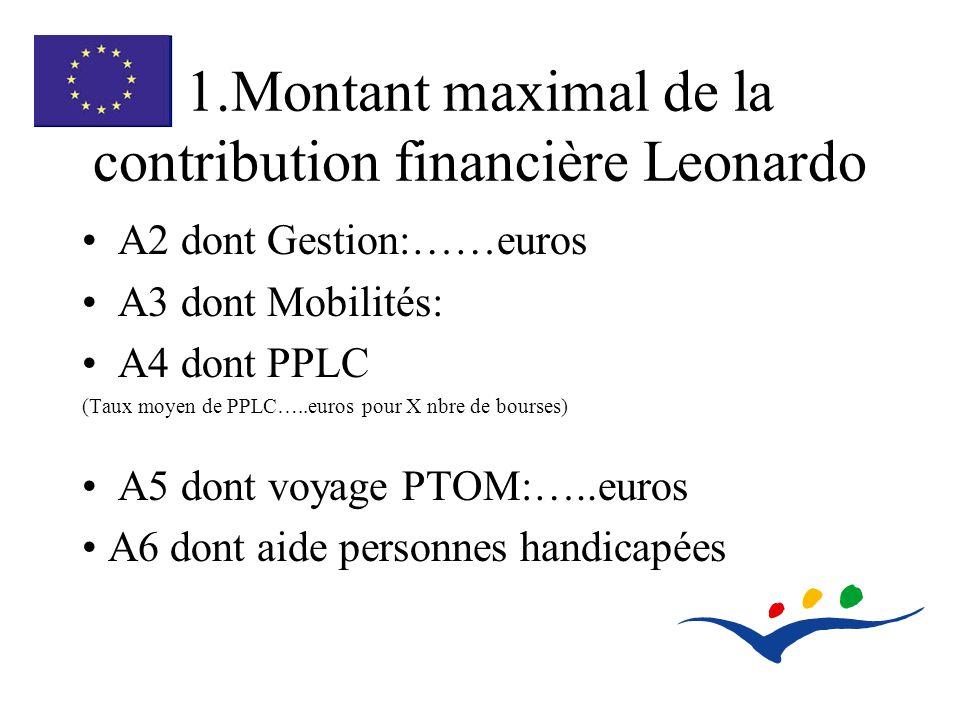 1.Montant maximal de la contribution financière Leonardo A2 dont Gestion:……euros A3 dont Mobilités: A4 dont PPLC (Taux moyen de PPLC…..euros pour X nbre de bourses) A5 dont voyage PTOM:…..euros A6 dont aide personnes handicapées
