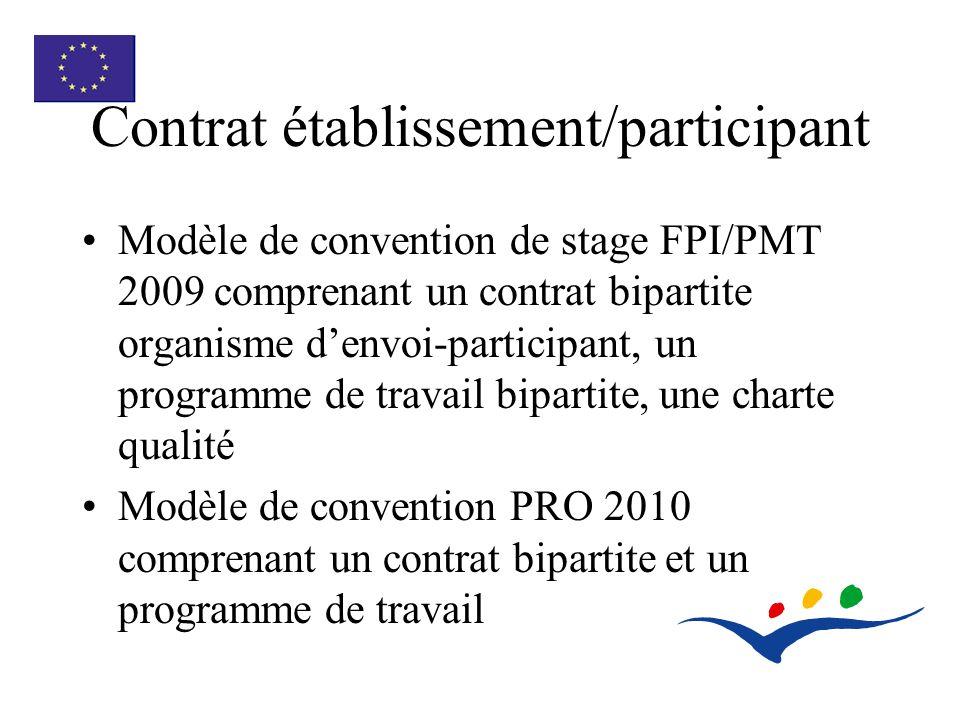 Contrat établissement/participant Modèle de convention de stage FPI/PMT 2009 comprenant un contrat bipartite organisme denvoi-participant, un programme de travail bipartite, une charte qualité Modèle de convention PRO 2010 comprenant un contrat bipartite et un programme de travail
