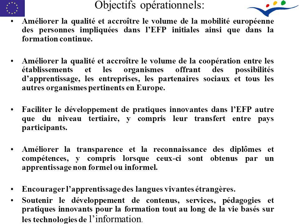 Objectifs opérationnels: Améliorer la qualité et accroître le volume de la mobilité européenne des personnes impliquées dans lEFP initiales ainsi que dans la formation continue.