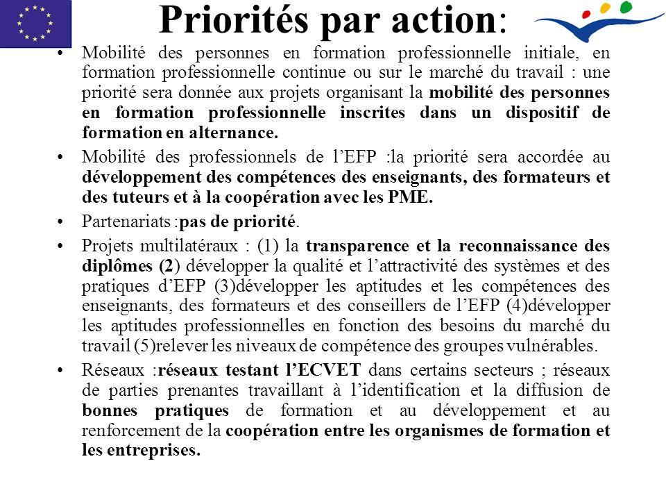Priorités par action: Mobilité des personnes en formation professionnelle initiale, en formation professionnelle continue ou sur le marché du travail : une priorité sera donnée aux projets organisant la mobilité des personnes en formation professionnelle inscrites dans un dispositif de formation en alternance.