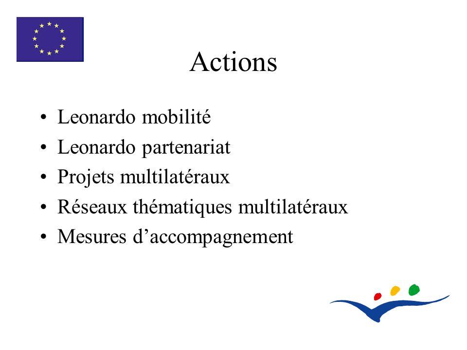 Actions Leonardo mobilité Leonardo partenariat Projets multilatéraux Réseaux thématiques multilatéraux Mesures daccompagnement