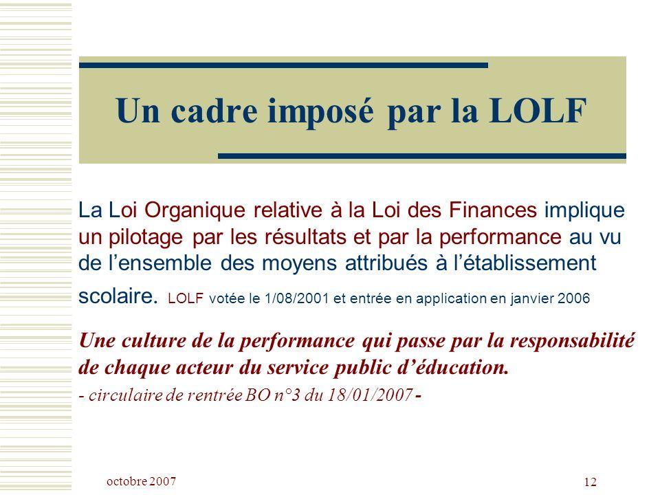octobre 2007 12 Un cadre imposé par la LOLF La Loi Organique relative à la Loi des Finances implique un pilotage par les résultats et par la performance au vu de lensemble des moyens attribués à létablissement scolaire.