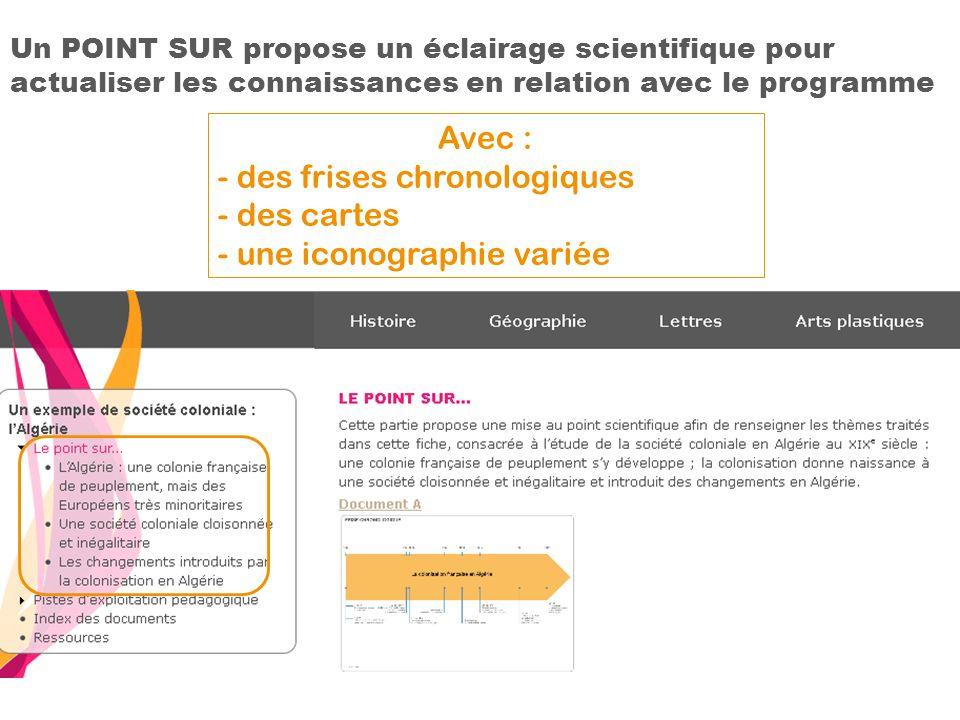 Un POINT SUR propose un éclairage scientifique pour actualiser les connaissances en relation avec le programme Avec : - des frises chronologiques - de