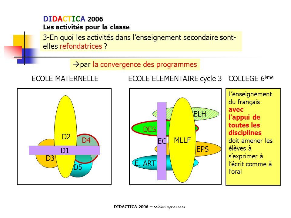3-En quoi les activités dans lenseignement secondaire sont- elles refondatrices ? par la convergence des programmes D3 D5 D2 D1 ELH EPS MLLF EC ECOLE