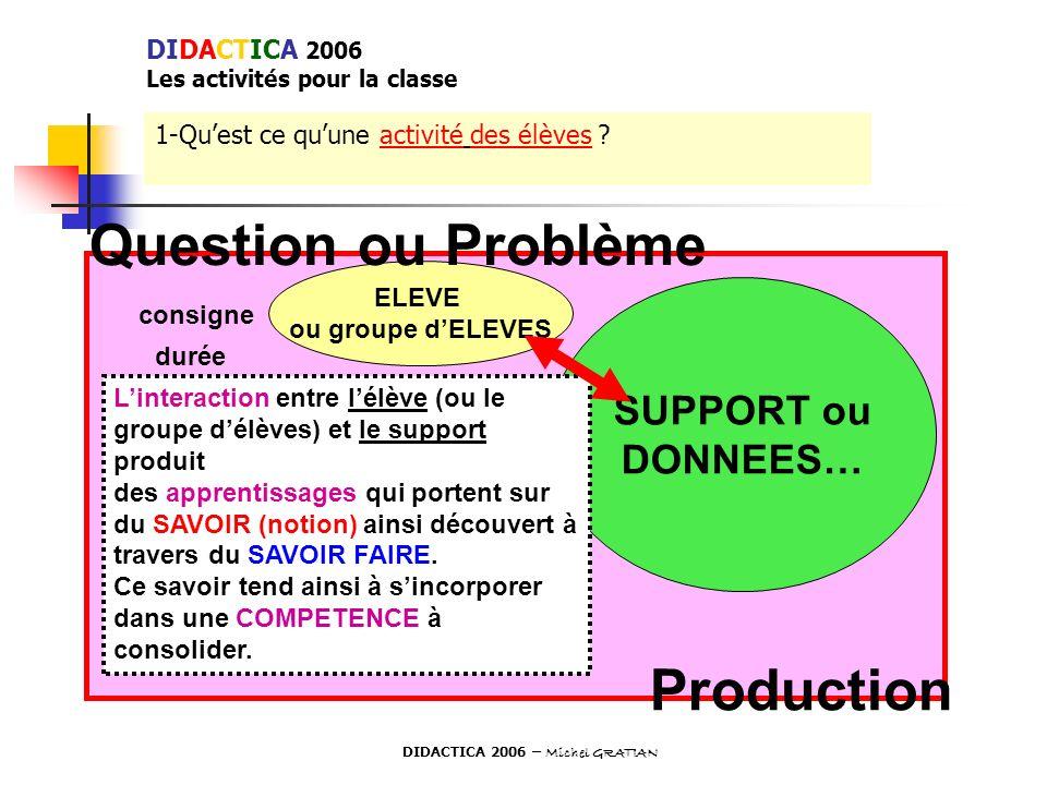 DIDACTICA 2006 Les activités pour la classe 1-Quest ce quune activité des élèves ? SUPPORT ou DONNEES… consigne durée Linteraction entre lélève (ou le