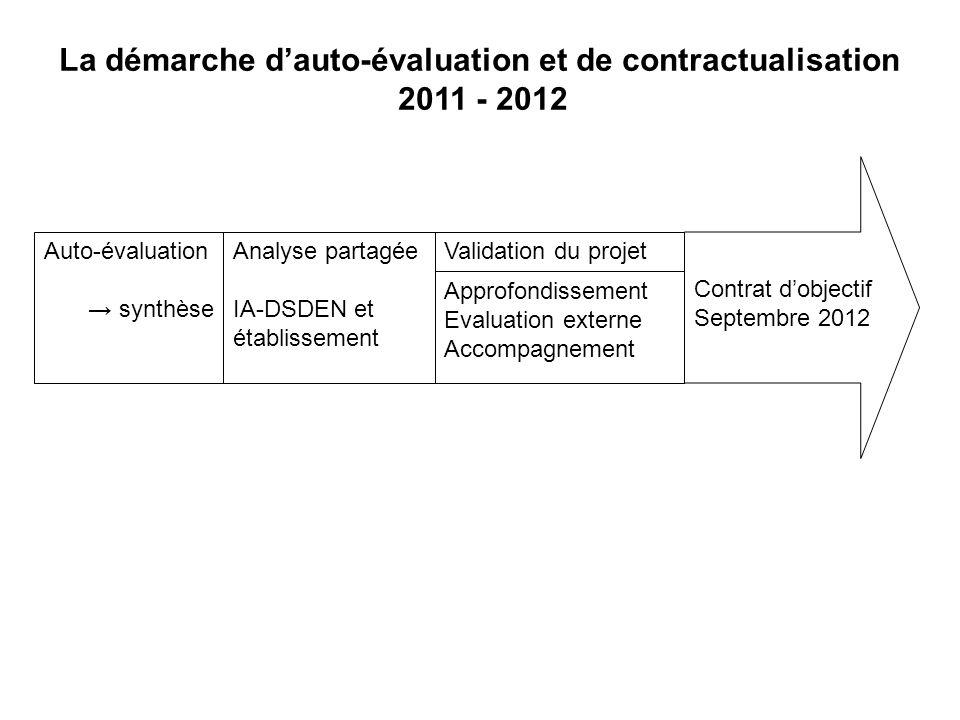 2. Contractualisation et auto-évaluation Lionel JEANNERET