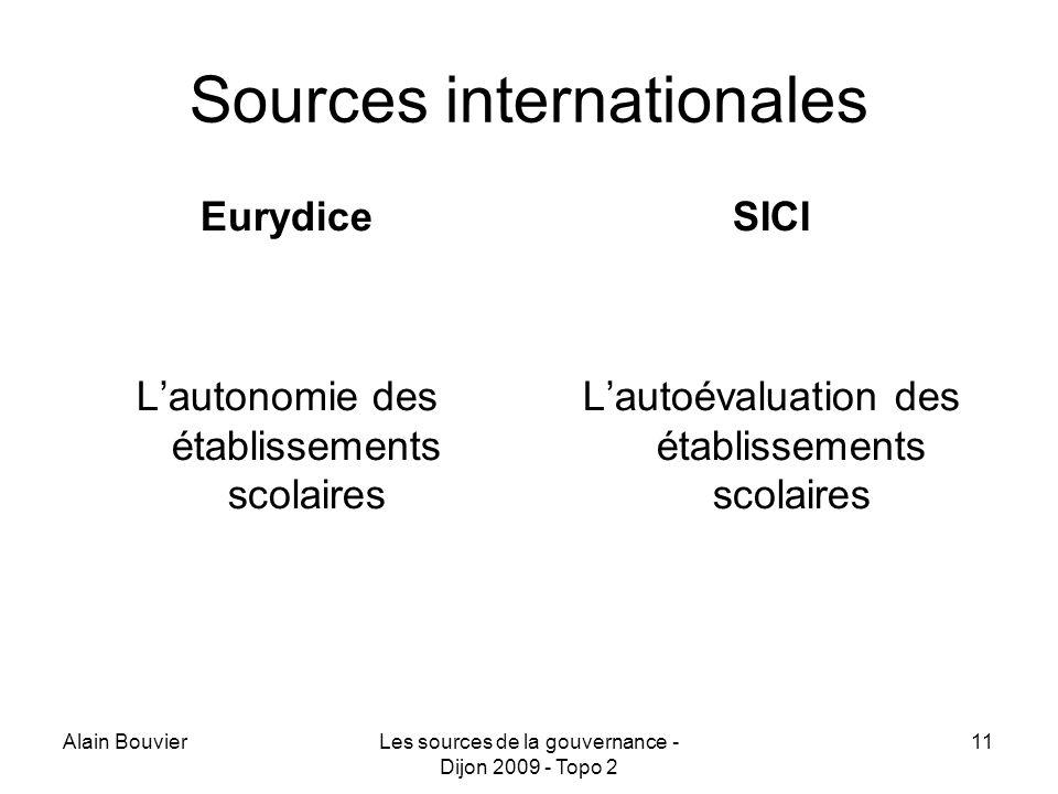 Alain BouvierLes sources de la gouvernance - Dijon 2009 - Topo 2 11 Sources internationales Eurydice Lautonomie des établissements scolaires SICI Lautoévaluation des établissements scolaires