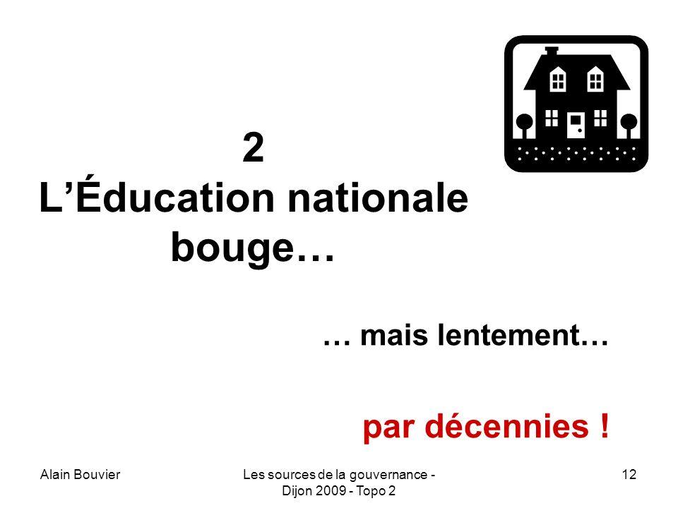 Alain BouvierLes sources de la gouvernance - Dijon 2009 - Topo 2 12 2 LÉducation nationale bouge… … mais lentement… par décennies !