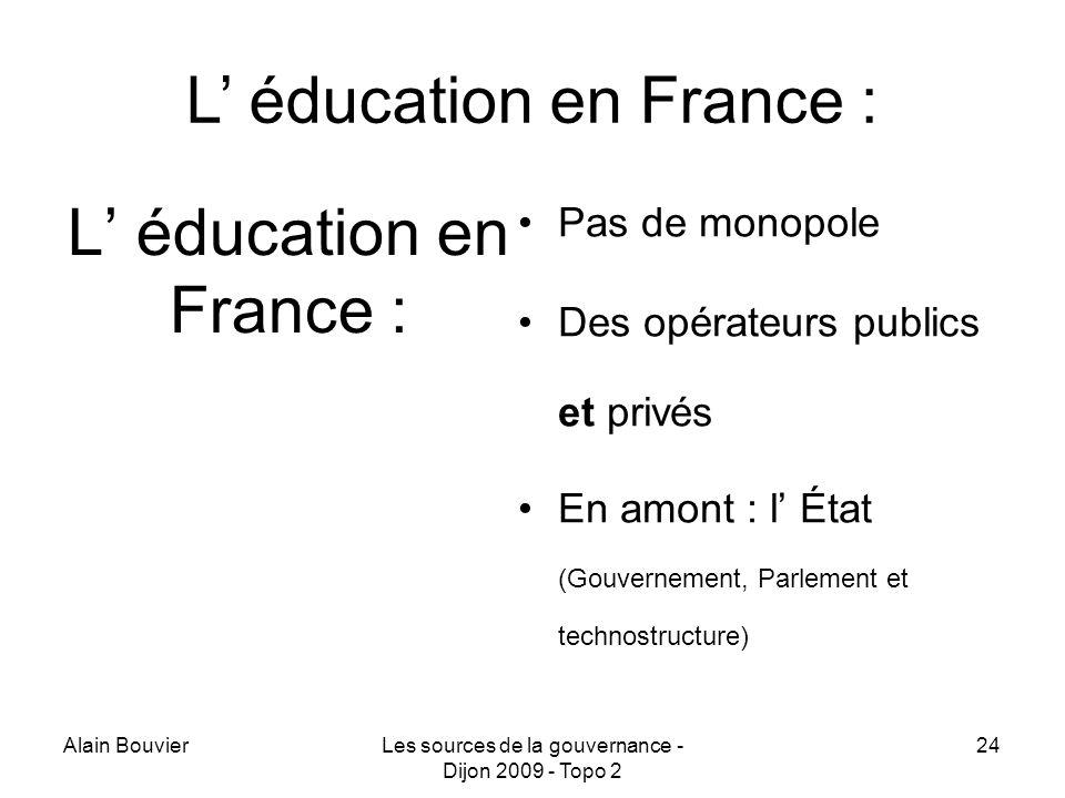 Alain BouvierLes sources de la gouvernance - Dijon 2009 - Topo 2 24 L éducation en France : Pas de monopole Des opérateurs publics et privés En amont : l État (Gouvernement, Parlement et technostructure)