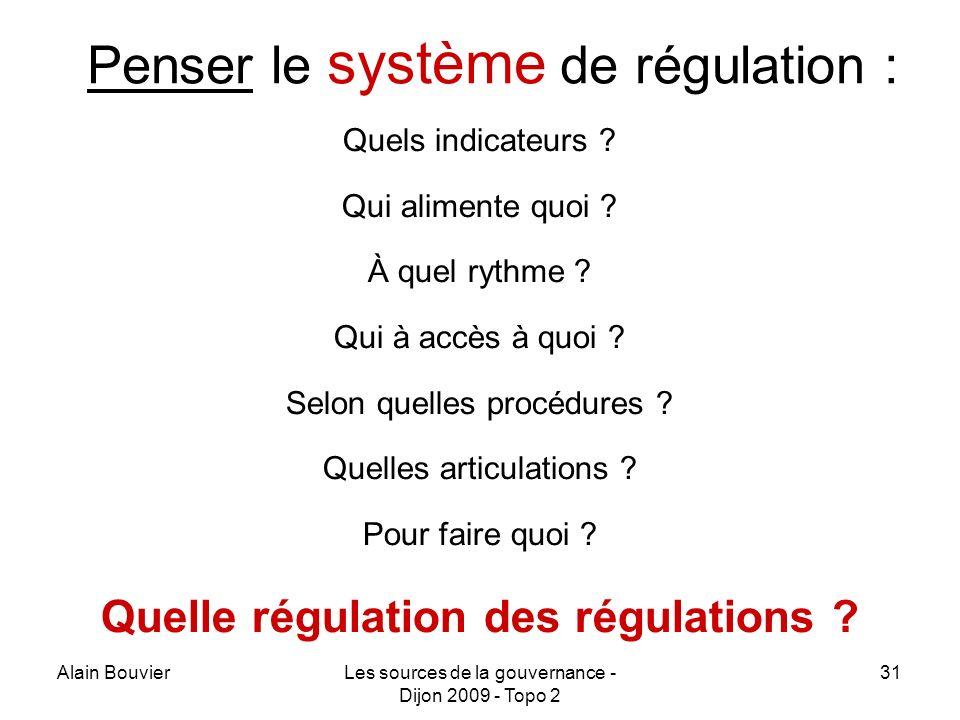 Alain BouvierLes sources de la gouvernance - Dijon 2009 - Topo 2 31 Penser le système de régulation : Quels indicateurs .