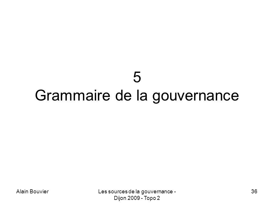 Alain BouvierLes sources de la gouvernance - Dijon 2009 - Topo 2 36 5 Grammaire de la gouvernance
