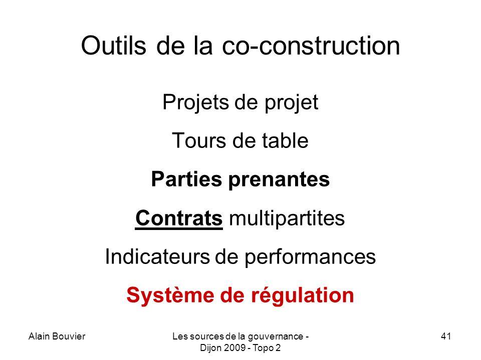 Alain BouvierLes sources de la gouvernance - Dijon 2009 - Topo 2 41 Outils de la co-construction Projets de projet Tours de table Parties prenantes Contrats multipartites Indicateurs de performances Système de régulation