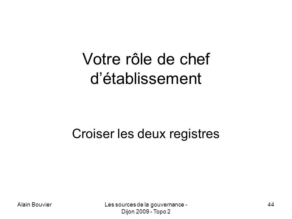 Alain BouvierLes sources de la gouvernance - Dijon 2009 - Topo 2 44 Votre rôle de chef détablissement Croiser les deux registres