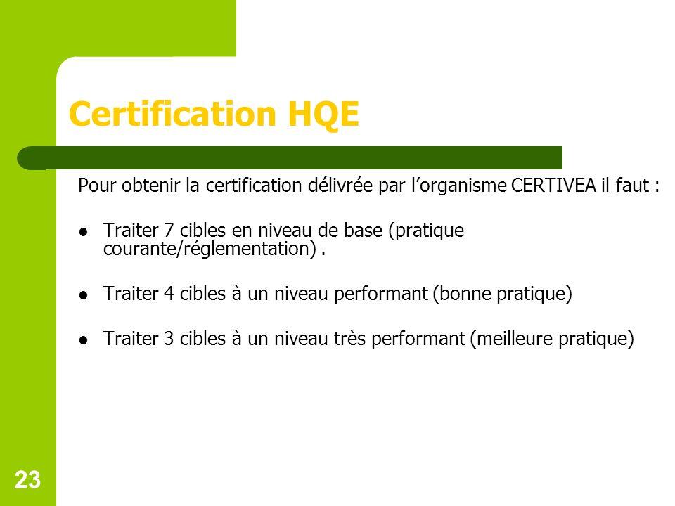23 Certification HQE Pour obtenir la certification délivrée par lorganisme CERTIVEA il faut : Traiter 7 cibles en niveau de base (pratique courante/réglementation).