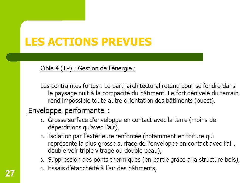 27 LES ACTIONS PREVUES Cible 4 (TP) : Gestion de lénergie : Les contraintes fortes : Le parti architectural retenu pour se fondre dans le paysage nuit à la compacité du bâtiment.