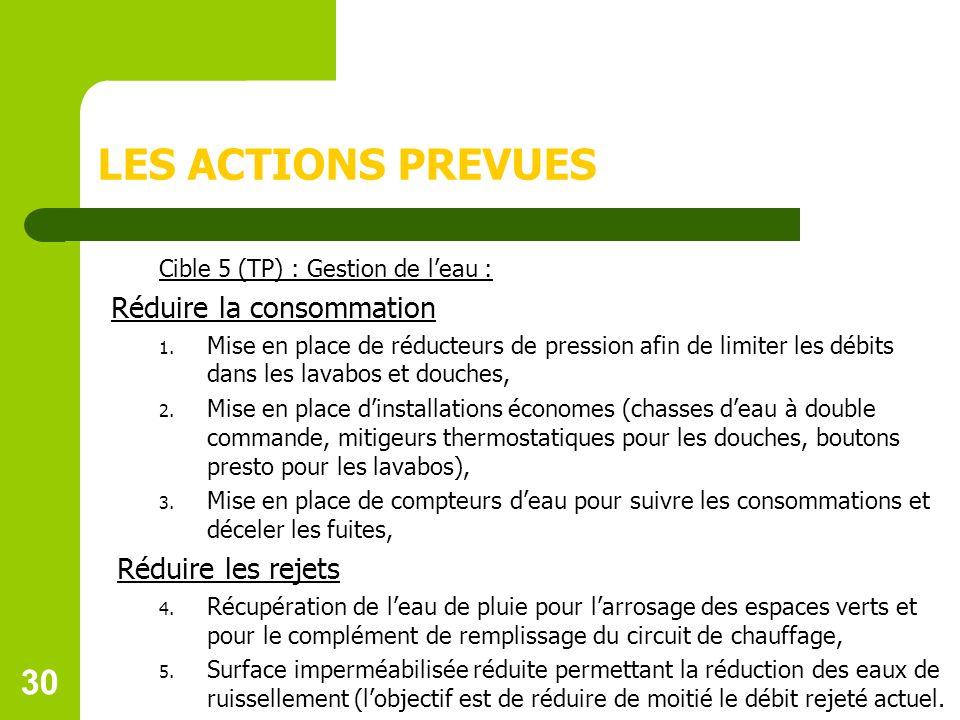 30 LES ACTIONS PREVUES Cible 5 (TP) : Gestion de leau : Réduire la consommation 1.