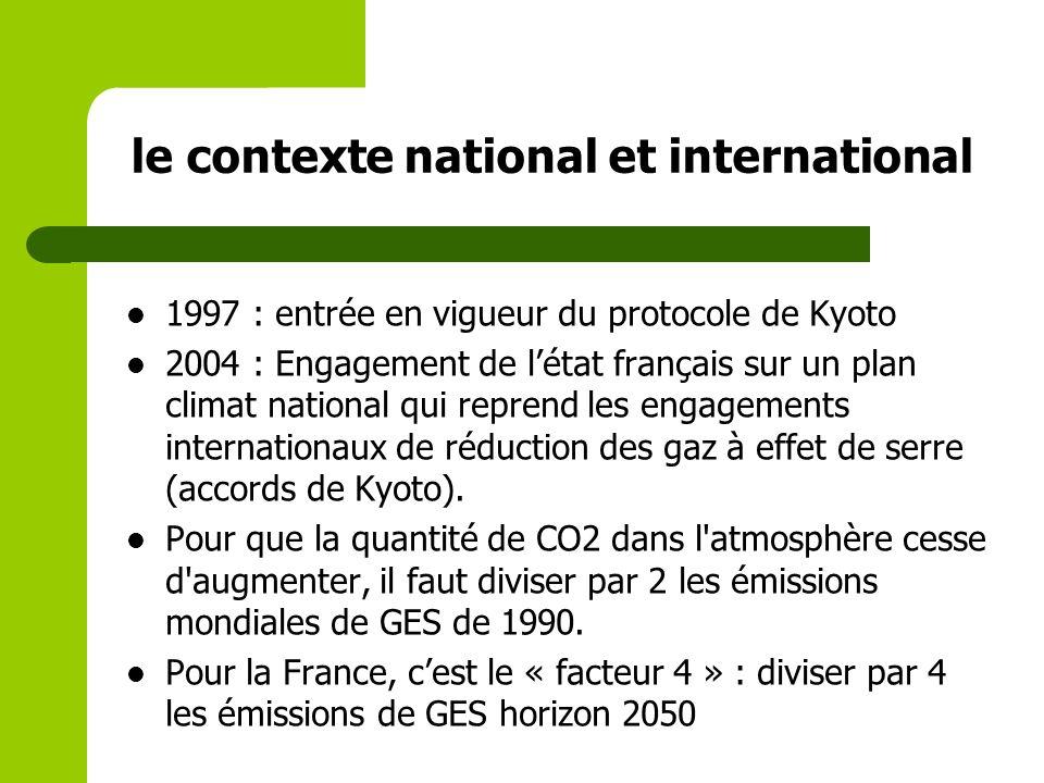 le contexte national et international 1997 : entrée en vigueur du protocole de Kyoto 2004 : Engagement de létat français sur un plan climat national qui reprend les engagements internationaux de réduction des gaz à effet de serre (accords de Kyoto).