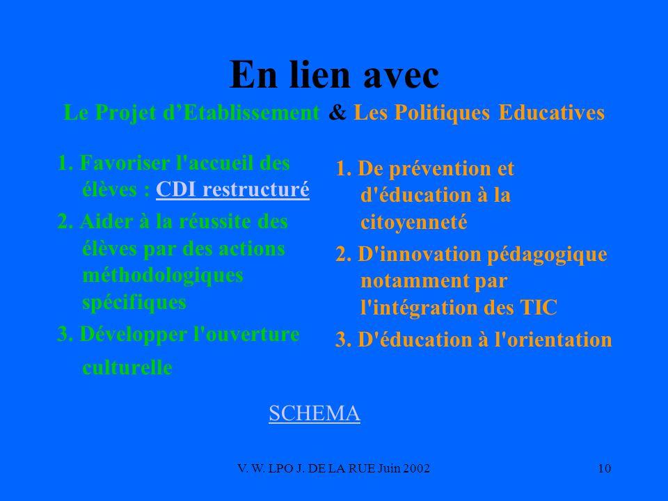 V. W. LPO J. DE LA RUE Juin 200210 En lien avec Le Projet dEtablissement & Les Politiques Educatives 1. Favoriser l'accueil des élèves : CDI restructu