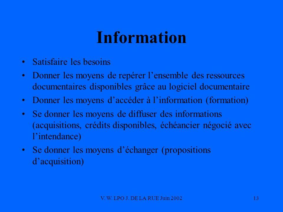 V. W. LPO J. DE LA RUE Juin 200213 Information Satisfaire les besoins Donner les moyens de repérer lensemble des ressources documentaires disponibles