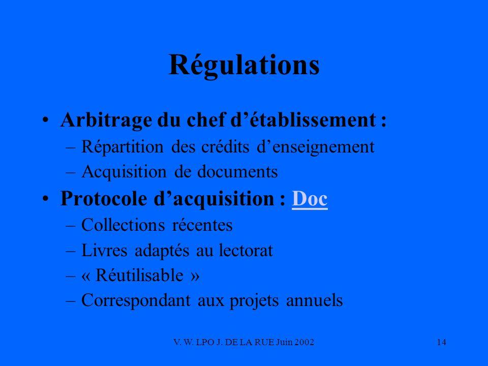 V. W. LPO J. DE LA RUE Juin 200214 Régulations Arbitrage du chef détablissement : –Répartition des crédits denseignement –Acquisition de documents Pro