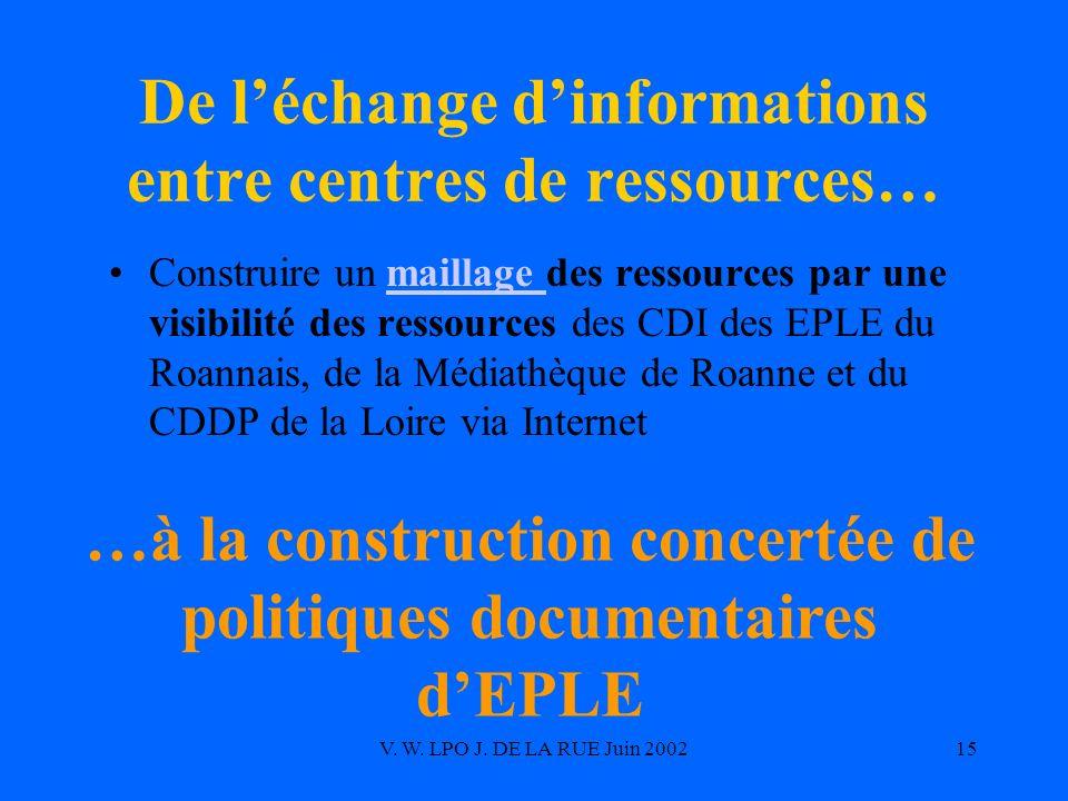 V. W. LPO J. DE LA RUE Juin 200215 De léchange dinformations entre centres de ressources… Construire un maillage des ressources par une visibilité des