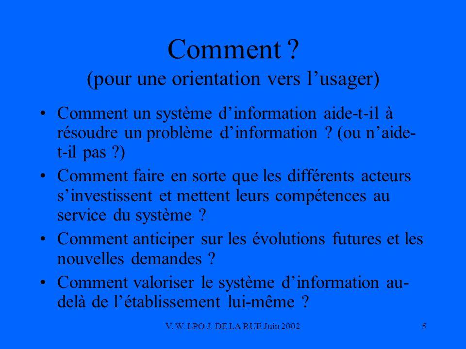 V. W. LPO J. DE LA RUE Juin 20025 Comment ? (pour une orientation vers lusager) Comment un système dinformation aide-t-il à résoudre un problème dinfo