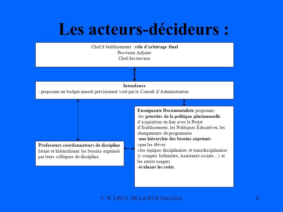 V. W. LPO J. DE LA RUE Juin 20026 Les acteurs-décideurs : Chef détablissement : rôle darbitrage final Proviseur Adjoint Chef des travaux Intendance -