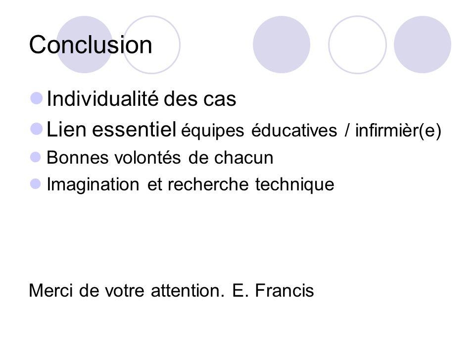 Conclusion Individualité des cas Lien essentiel équipes éducatives / infirmièr(e) Bonnes volontés de chacun Imagination et recherche technique Merci d