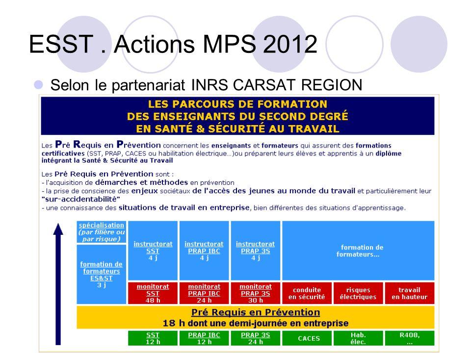 ESST. Actions MPS 2012 Selon le partenariat INRS CARSAT REGION