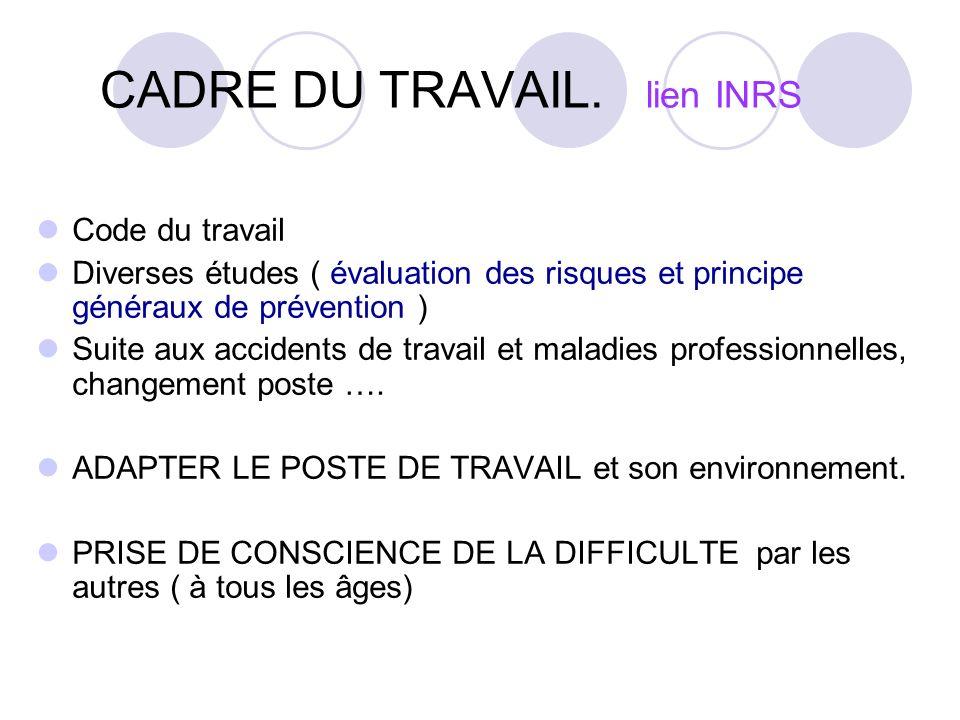 CADRE DU TRAVAIL. lien INRS Code du travail Diverses études ( évaluation des risques et principe généraux de prévention ) Suite aux accidents de trava