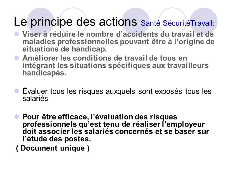 Le principe des actions Santé SécuritéTravail: Viser à réduire le nombre daccidents du travail et de maladies professionnelles pouvant être à lorigine
