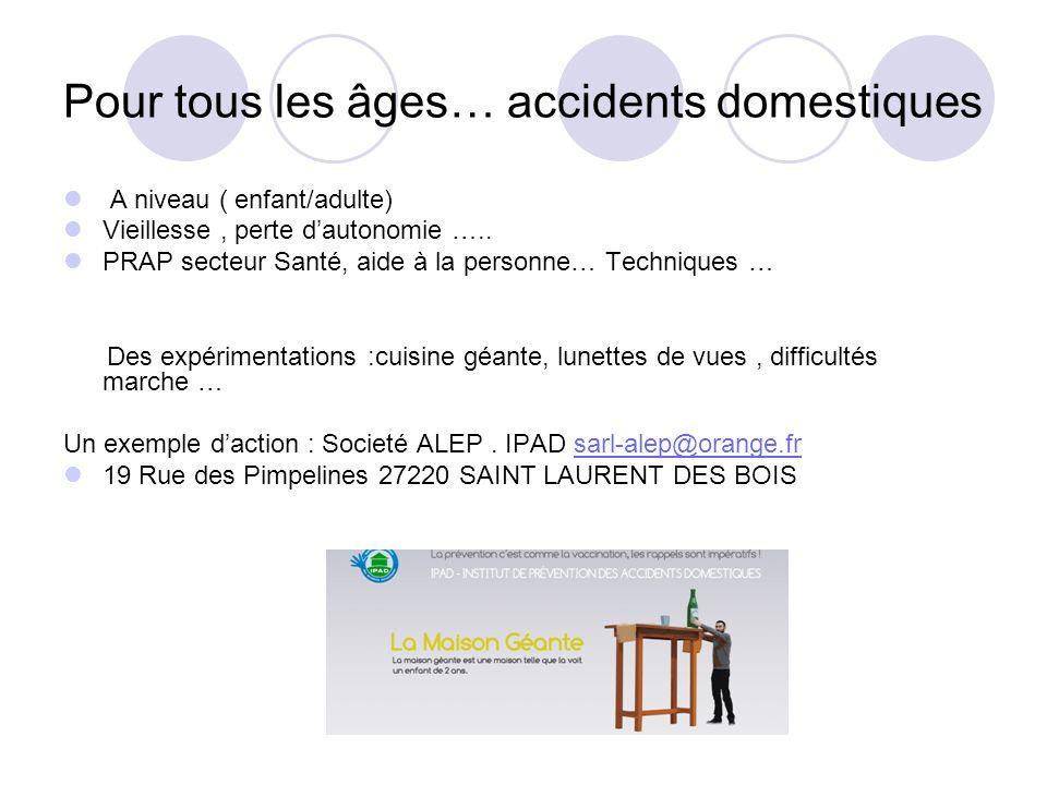 Pour tous les âges… accidents domestiques A niveau ( enfant/adulte) Vieillesse, perte dautonomie ….. PRAP secteur Santé, aide à la personne… Technique