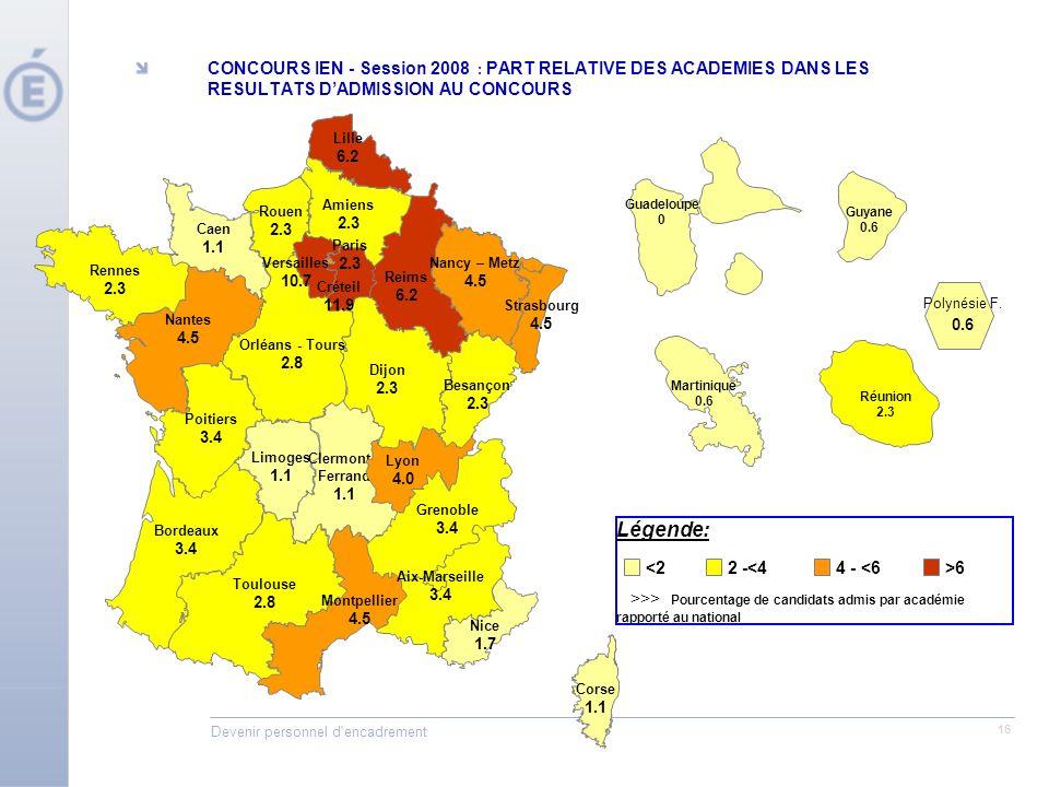 Devenir personnel d'encadrement 16 Légende: >>> Pourcentage de candidats admis par académie rapporté au national Reims 6.2 Orléans - Tours 2.8 Caen 1.