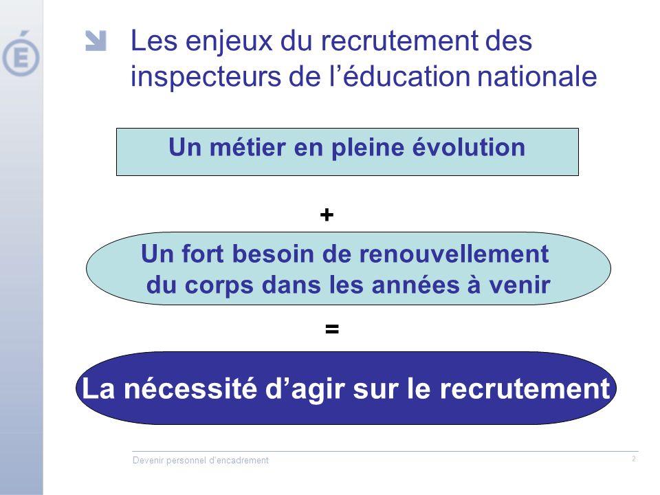 Devenir personnel d'encadrement 2 Les enjeux du recrutement des inspecteurs de léducation nationale Un métier en pleine évolution Un fort besoin de re