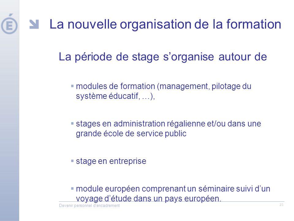 Devenir personnel d'encadrement 23 La nouvelle organisation de la formation La période de stage sorganise autour de modules de formation (management,