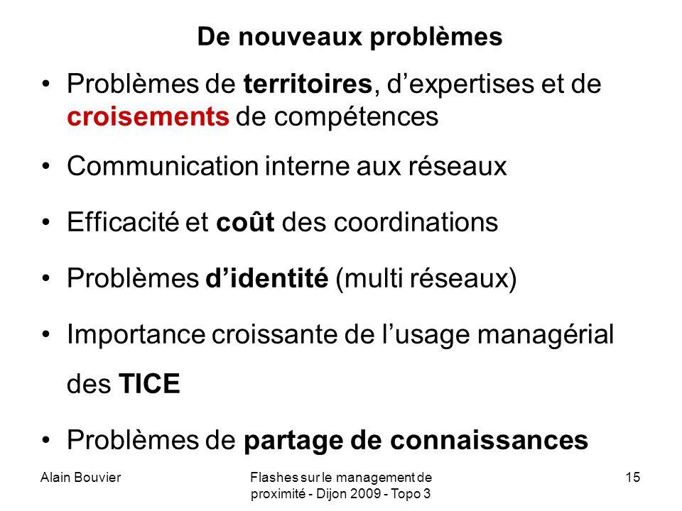 Alain BouvierFlashes sur le management de proximité - Dijon 2009 - Topo 3 16 3 Cinq principes pour le management de proximité