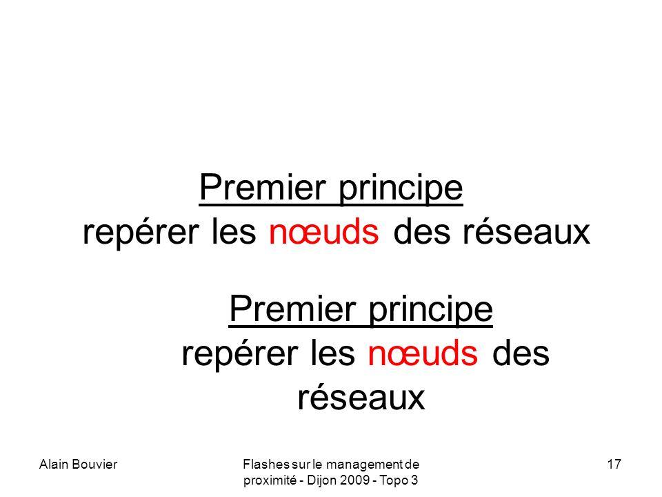 Alain BouvierFlashes sur le management de proximité - Dijon 2009 - Topo 3 18 Deuxième principe pratiquer un «management cognitif » reposant sur les croisements dexpertises