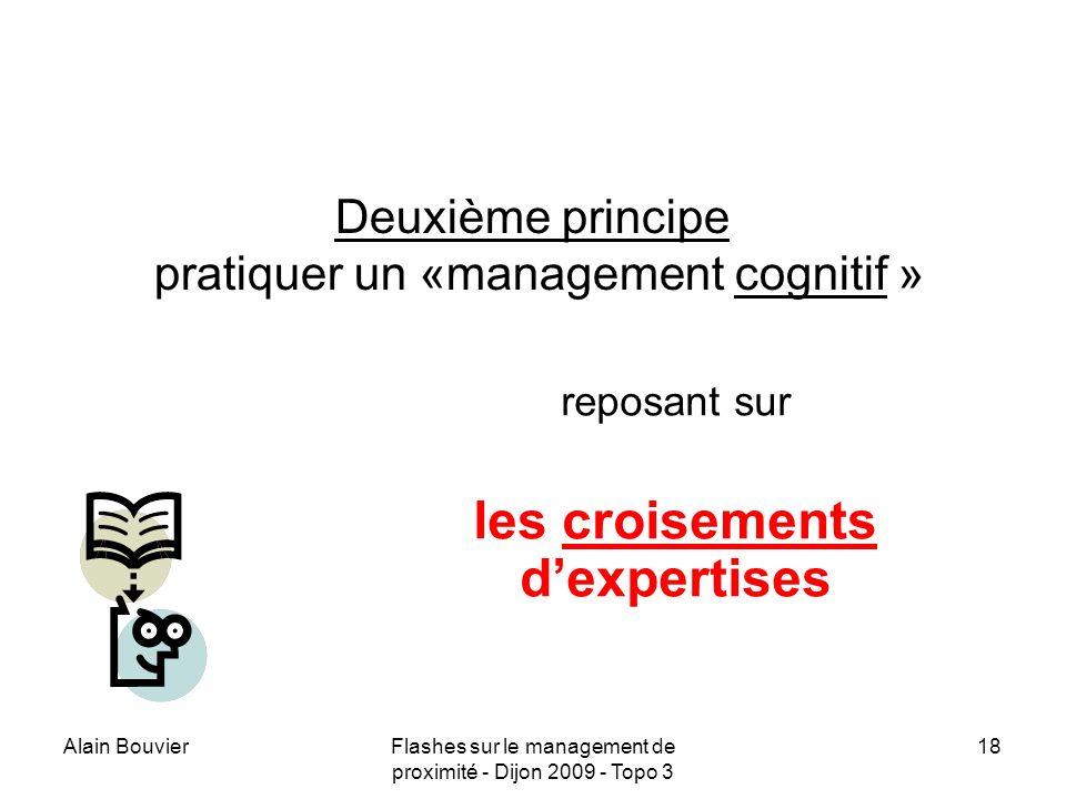 Alain BouvierFlashes sur le management de proximité - Dijon 2009 - Topo 3 19 Troisième principe Faciliter la création de connaissances organisationnelles