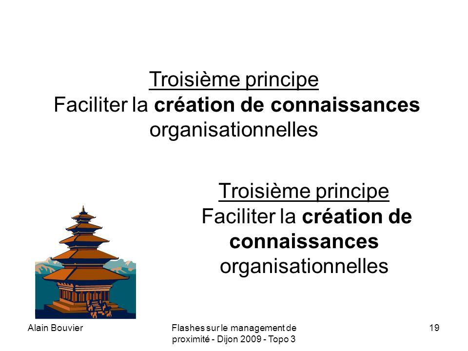 Alain BouvierFlashes sur le management de proximité - Dijon 2009 - Topo 3 20 Quatrième principe Développer les lieux et instances dintelligence