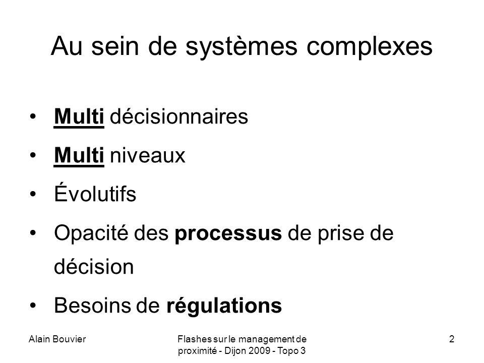 Alain BouvierFlashes sur le management de proximité - Dijon 2009 - Topo 3 3 Rôle dun cadre intermédiaire à lÉducation nationale .