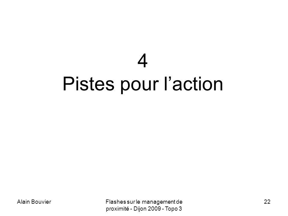 Alain BouvierFlashes sur le management de proximité - Dijon 2009 - Topo 3 23 Piste 1.