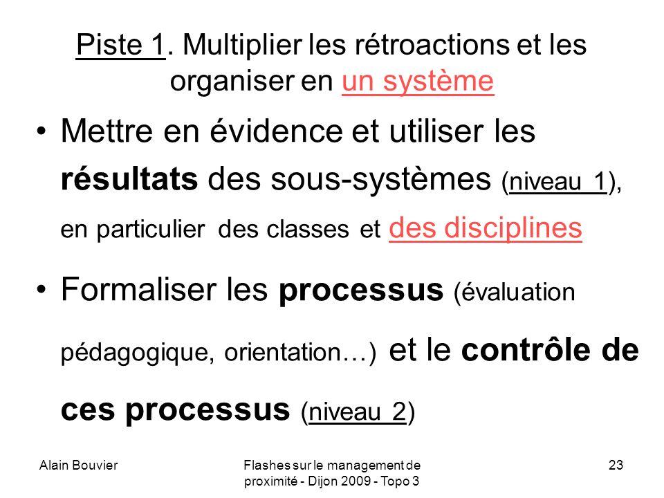 Alain BouvierFlashes sur le management de proximité - Dijon 2009 - Topo 3 24 Multiplier les rétroactions et les organiser en un système (suite) :