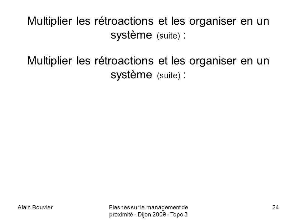 Alain BouvierFlashes sur le management de proximité - Dijon 2009 - Topo 3 25 Piste 2.