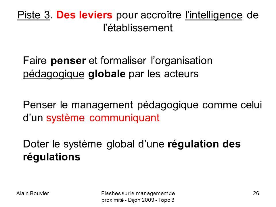Alain BouvierFlashes sur le management de proximité - Dijon 2009 - Topo 3 27 Sur chacun de ces leviers,